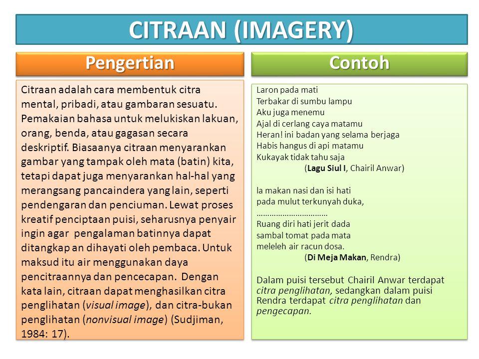 CITRAAN (IMAGERY) Pengertian Contoh