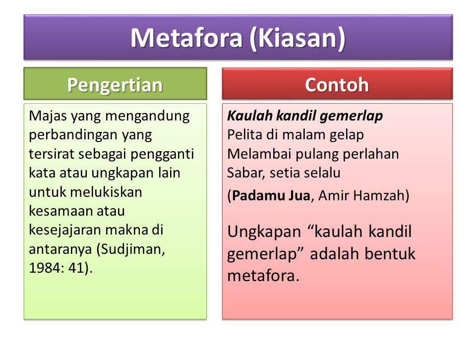Metafora (Kiasan) Pengertian Contoh
