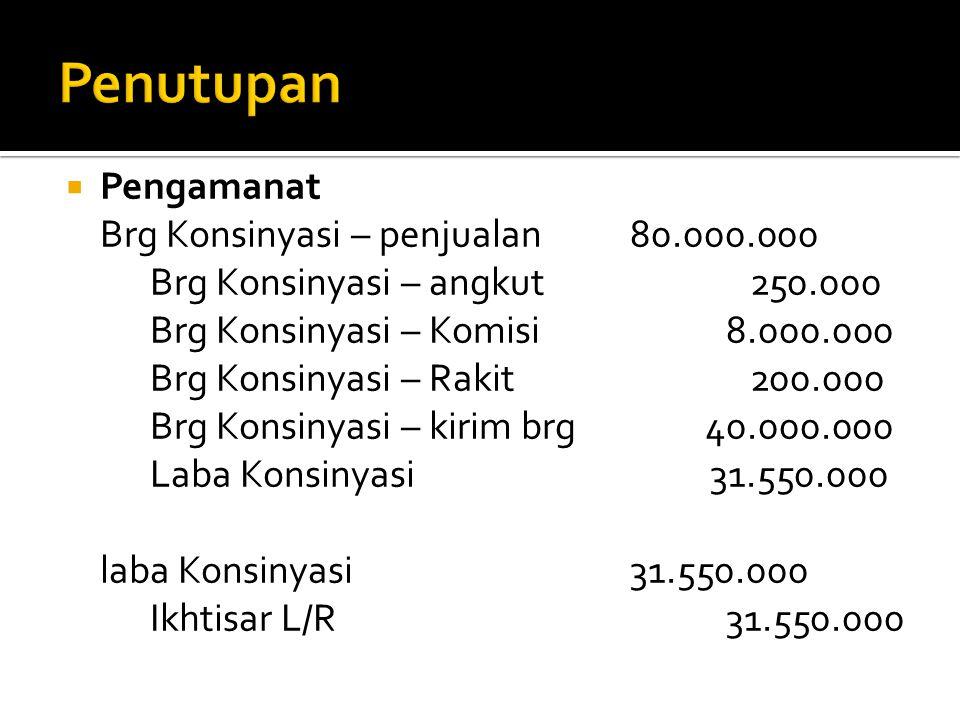 Penutupan Pengamanat Brg Konsinyasi – penjualan 80.000.000