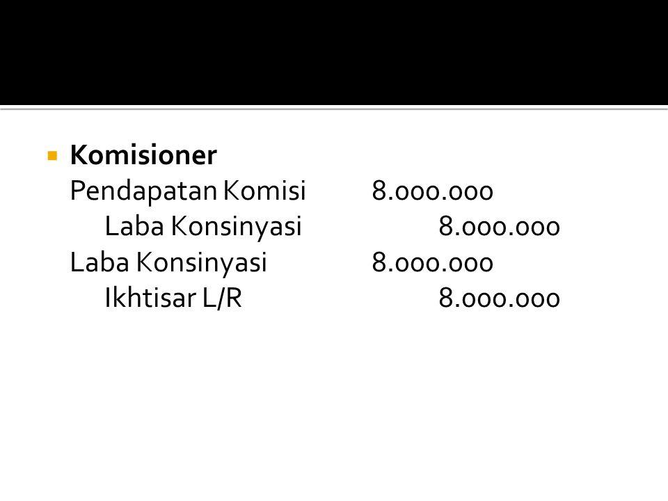 Komisioner Pendapatan Komisi 8.000.000. Laba Konsinyasi 8.000.000.