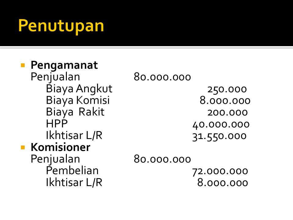 Penutupan Pengamanat Penjualan 80.000.000 Biaya Angkut 250.000