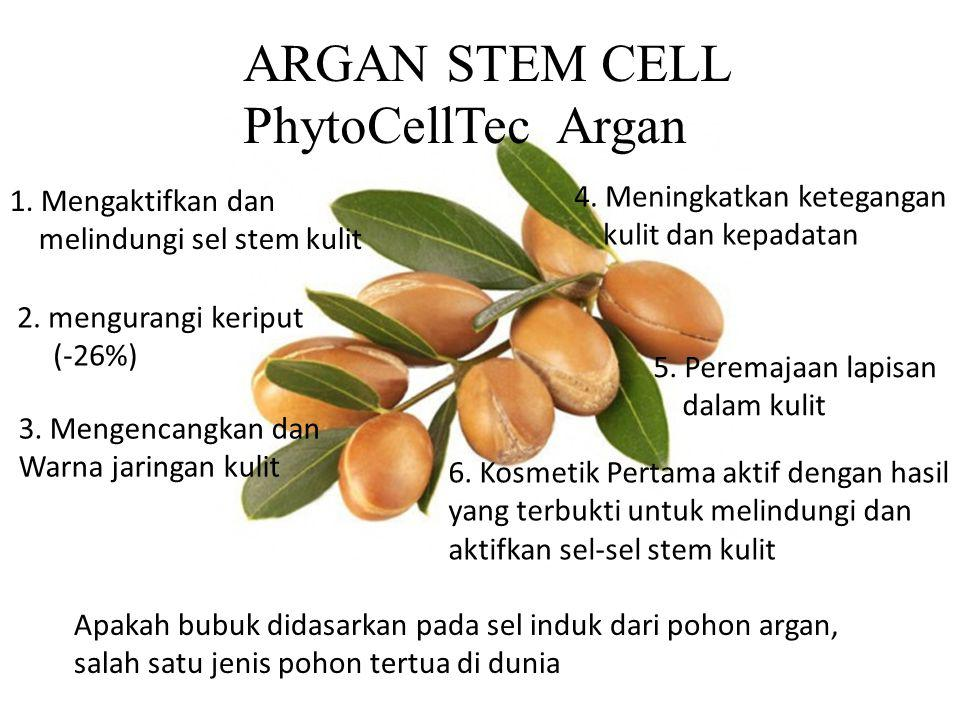 ARGAN STEM CELL PhytoCellTec Argan 4. Meningkatkan ketegangan