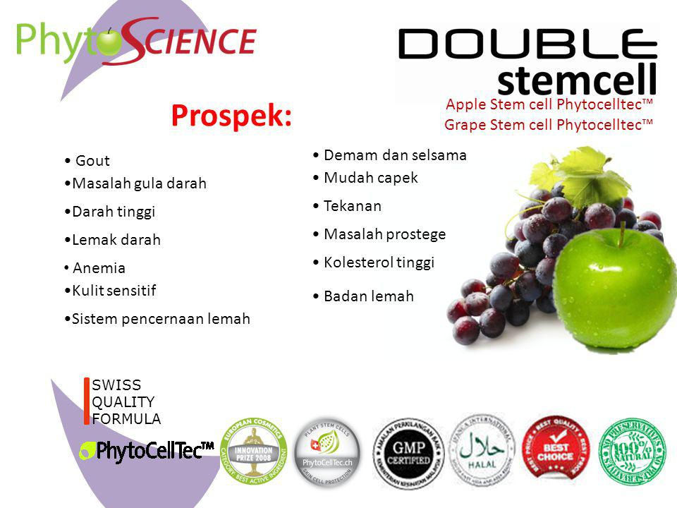 Prospek: Apple Stem cell Phytocelltec™ Grape Stem cell Phytocelltec™