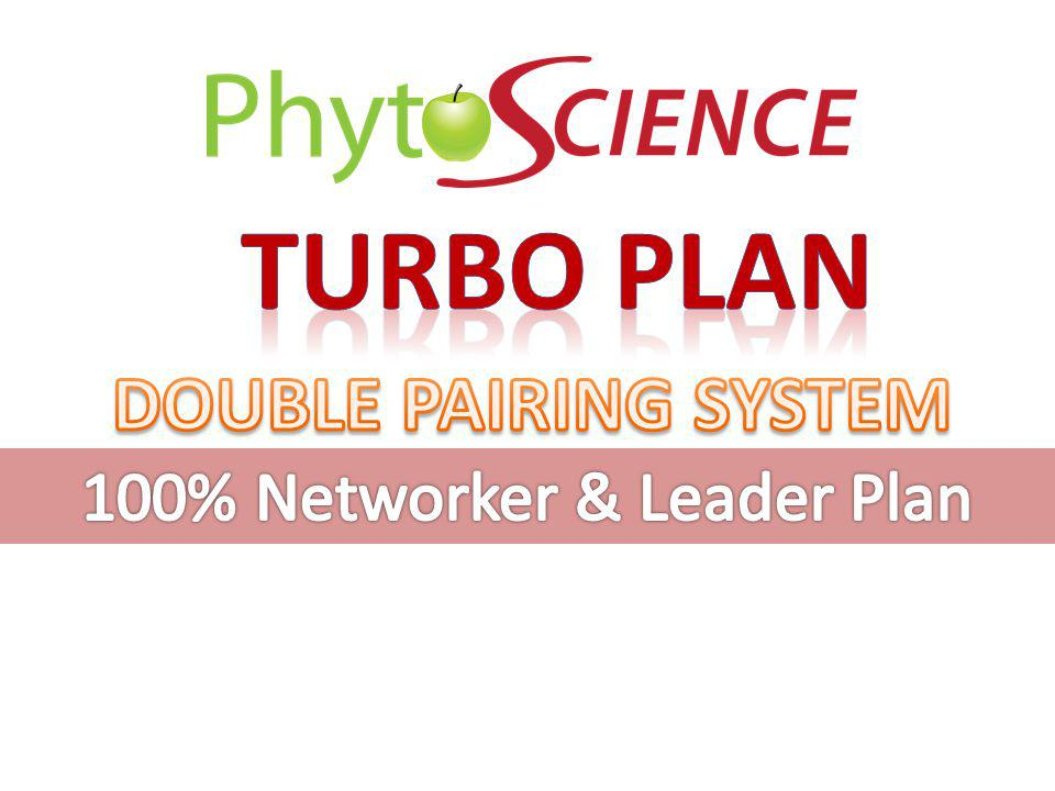 100% Networker & Leader Plan