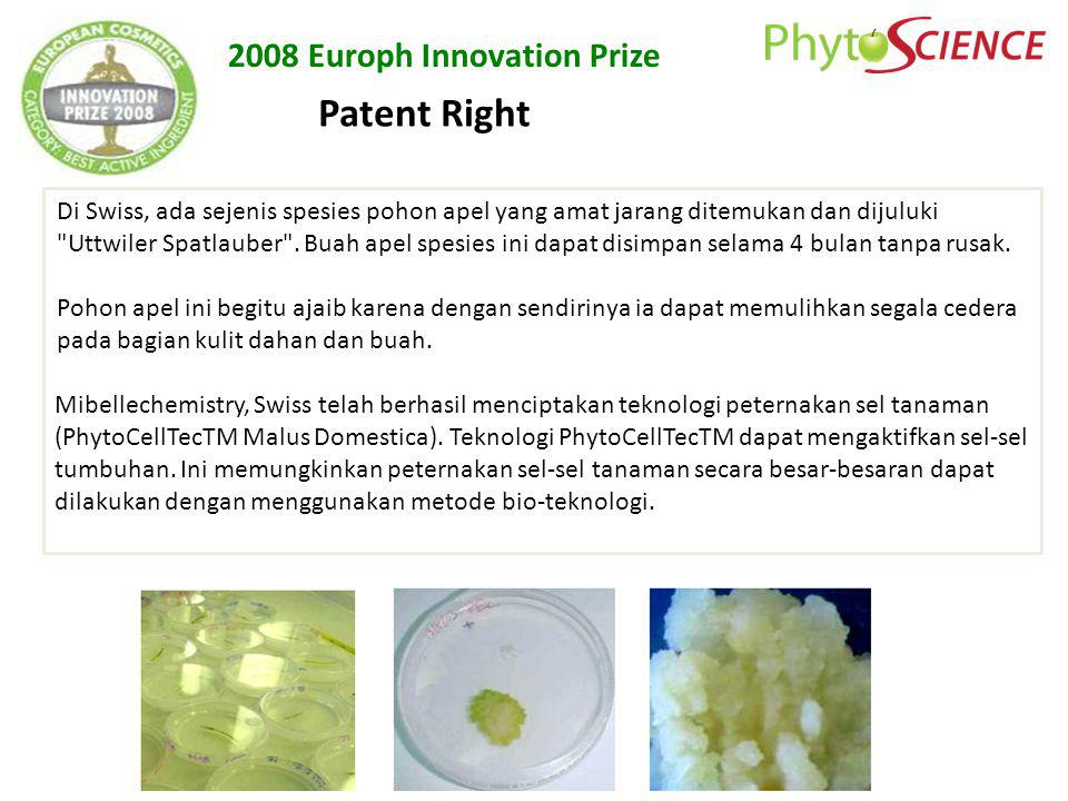 Patent Right 2008 Europh Innovation Prize