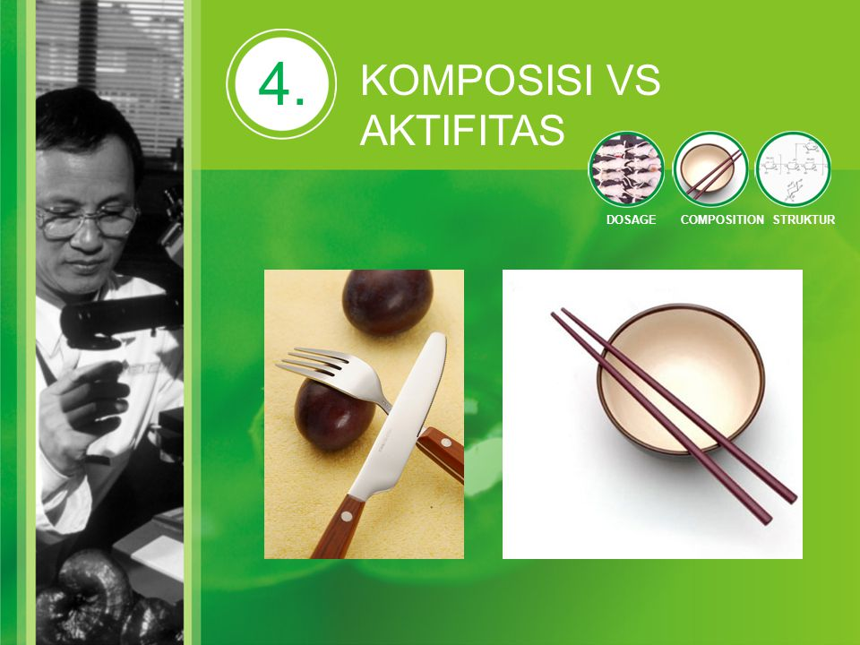 4. KOMPOSISI VS AKTIFITAS DOSAGE COMPOSITION STRUKTUR