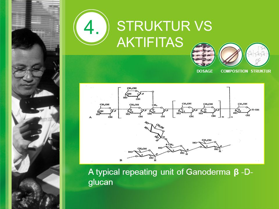 4. STRUKTUR VS AKTIFITAS. DOSAGE. COMPOSITION.
