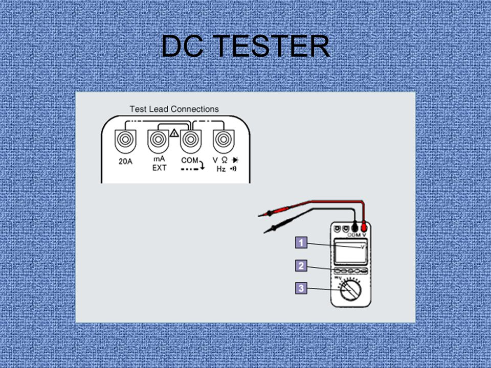 DC TESTER