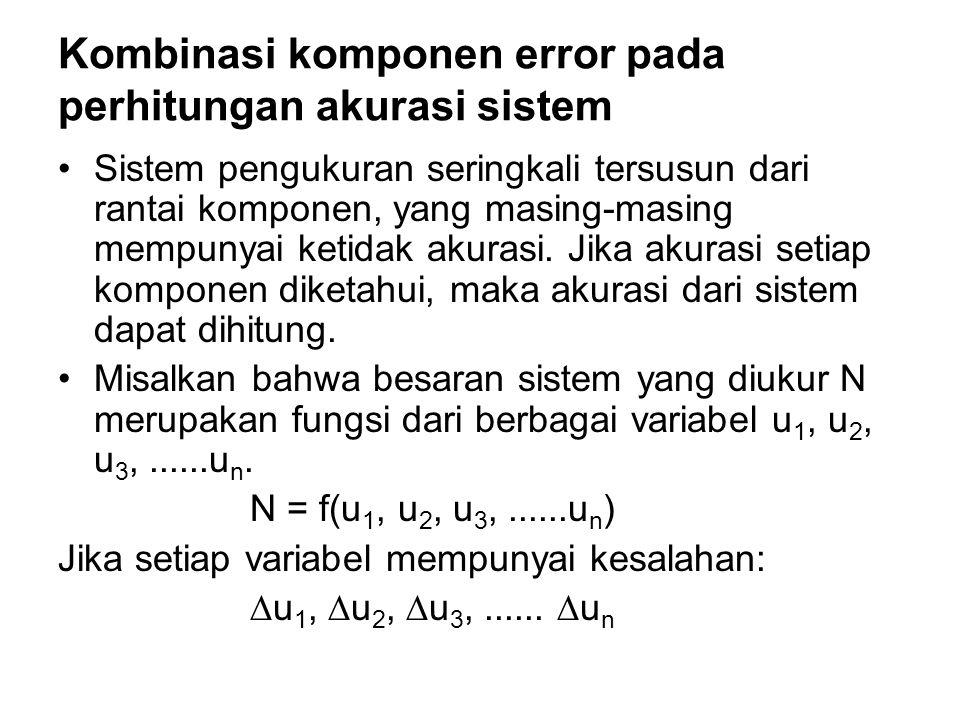 Kombinasi komponen error pada perhitungan akurasi sistem
