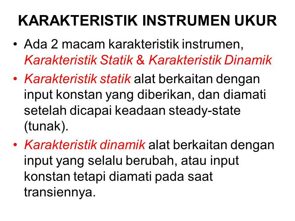 KARAKTERISTIK INSTRUMEN UKUR