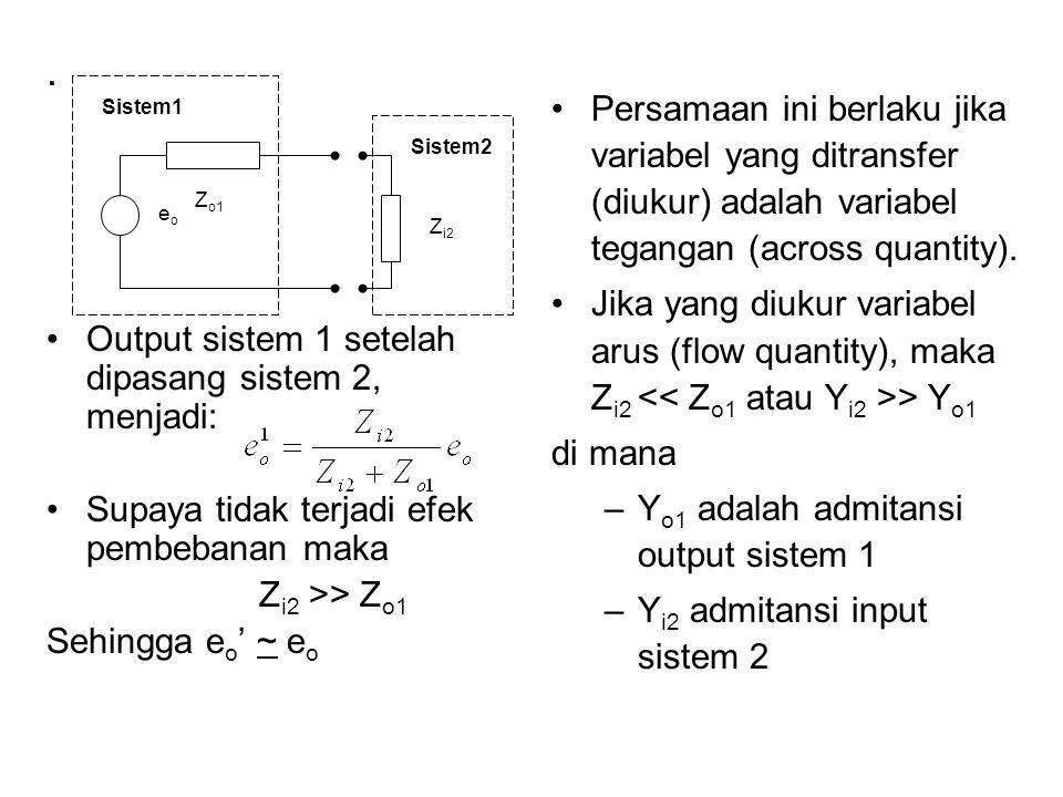 . Output sistem 1 setelah dipasang sistem 2, menjadi: