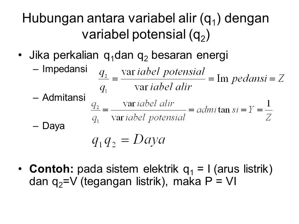 Hubungan antara variabel alir (q1) dengan variabel potensial (q2)
