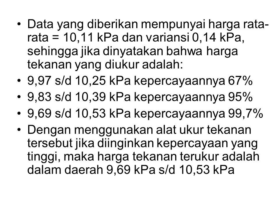 Data yang diberikan mempunyai harga rata-rata = 10,11 kPa dan variansi 0,14 kPa, sehingga jika dinyatakan bahwa harga tekanan yang diukur adalah: