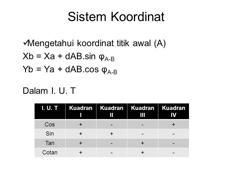 Sistem Koordinat Mengetahui koordinat titik awal (A)