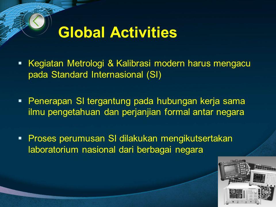 Global Activities Kegiatan Metrologi & Kalibrasi modern harus mengacu pada Standard Internasional (SI)