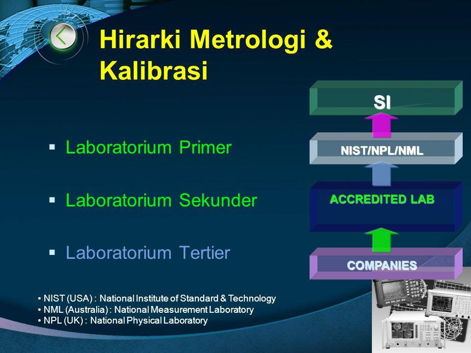 Hirarki Metrologi & Kalibrasi