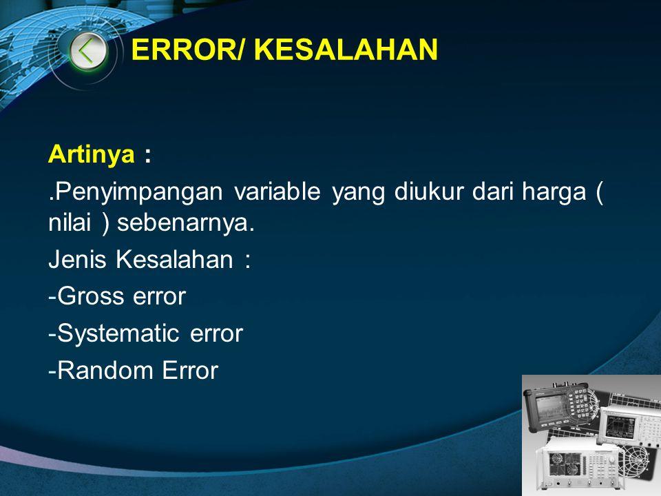 ERROR/ KESALAHAN Artinya :