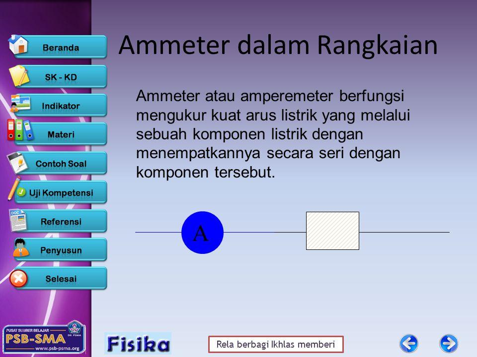 Ammeter dalam Rangkaian