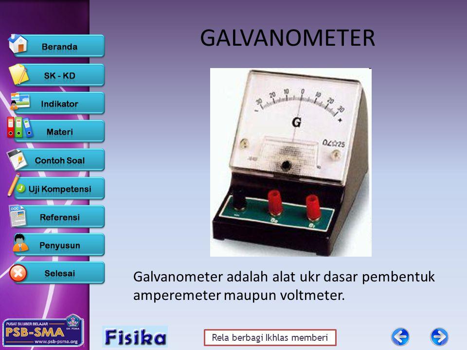 GALVANOMETER Galvanometer adalah alat ukr dasar pembentuk amperemeter maupun voltmeter.