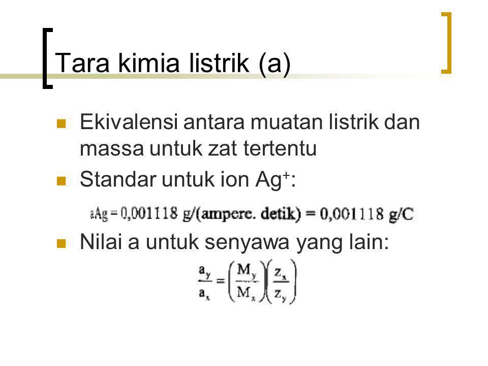 Tara kimia listrik (a) Ekivalensi antara muatan listrik dan massa untuk zat tertentu. Standar untuk ion Ag+: