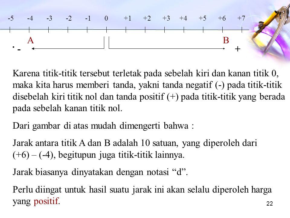 -5 -4. -3. -2. -1. +1. +2. +3. +4. +5. +6. +7. . A. B. - +