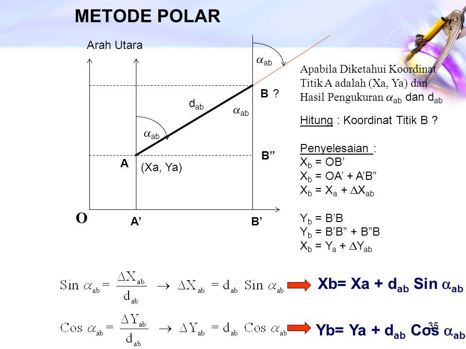 METODE POLAR O Xb= Xa + dab Sin aab Yb= Ya + dab Cos aab Arah Utara