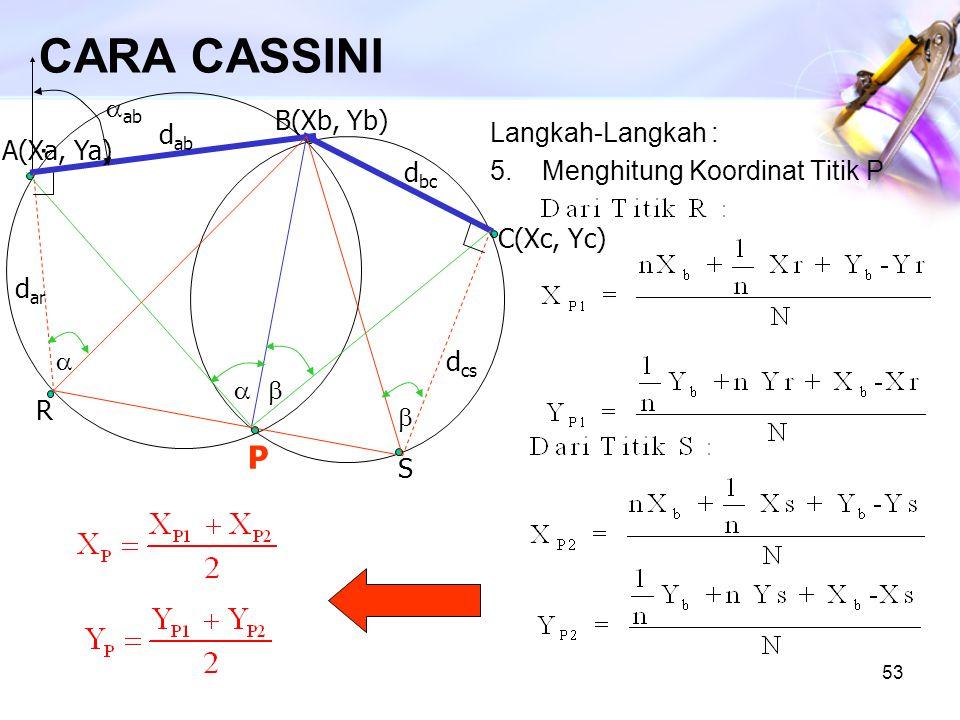 CARA CASSINI . P A(Xa, Ya) R S B(Xb, Yb) a b dar dab dbc dcs aab