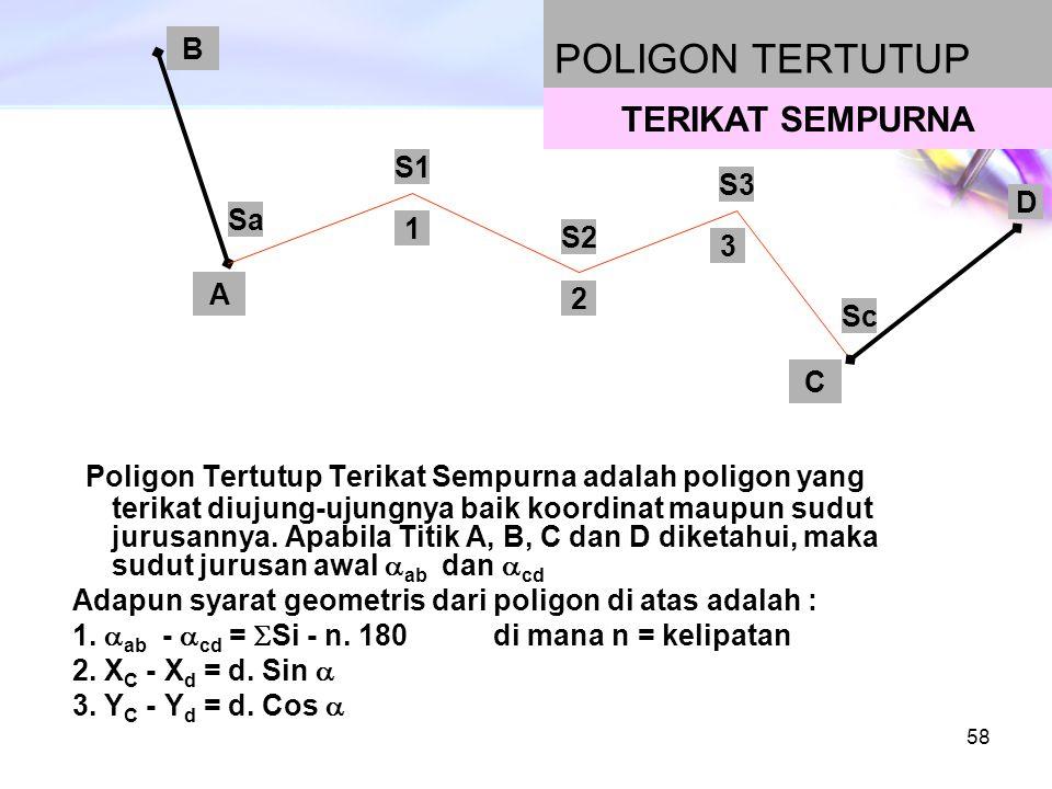 POLIGON TERTUTUP B. TERIKAT SEMPURNA. S1. S3. D. Sa. 1. S2. 3. A. 2. Sc. C.