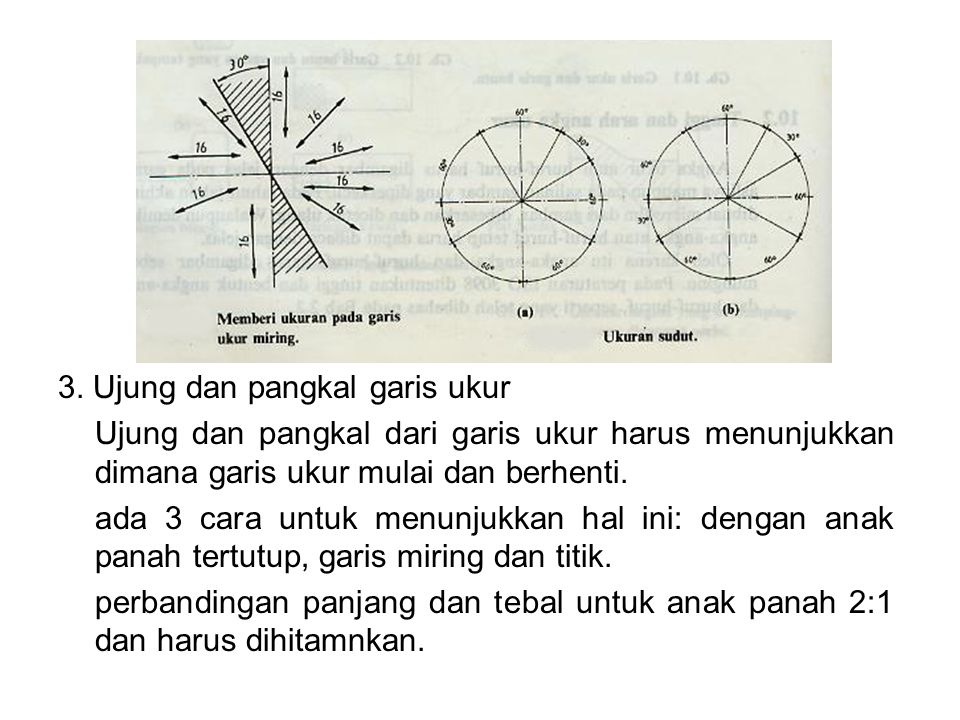 3. Ujung dan pangkal garis ukur