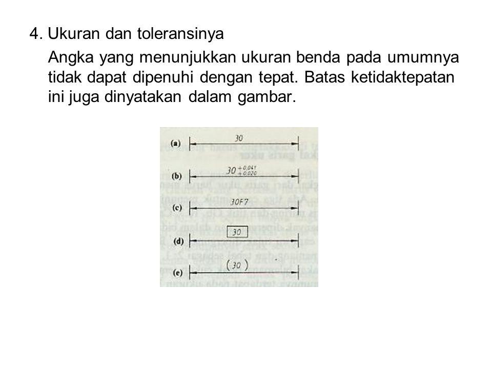 4. Ukuran dan toleransinya