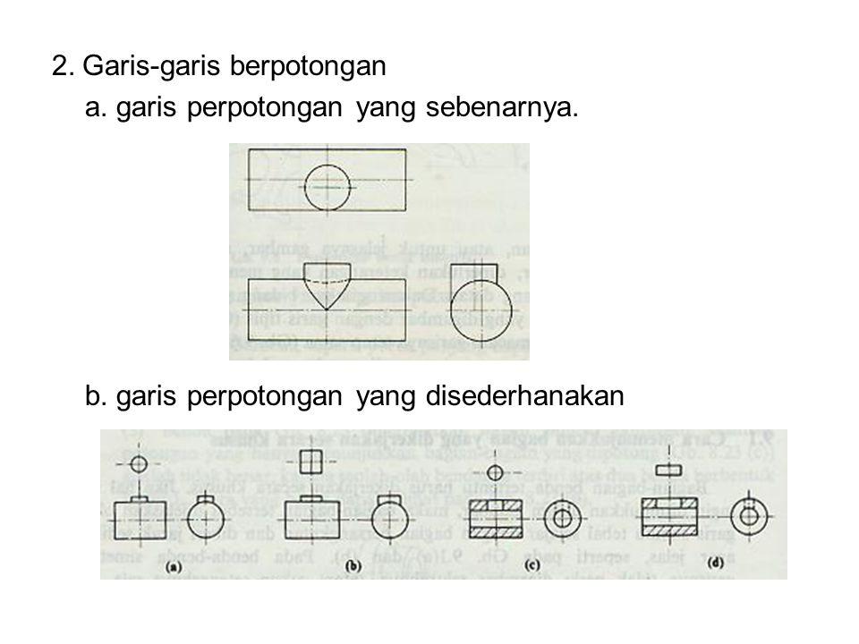 2. Garis-garis berpotongan