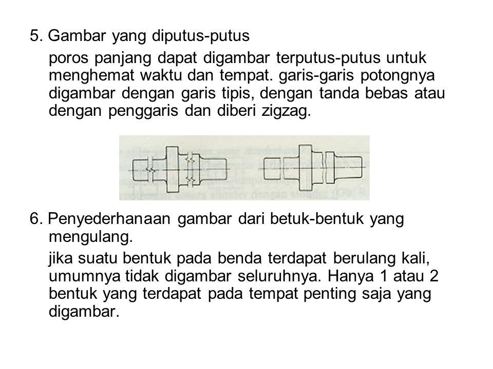 5. Gambar yang diputus-putus