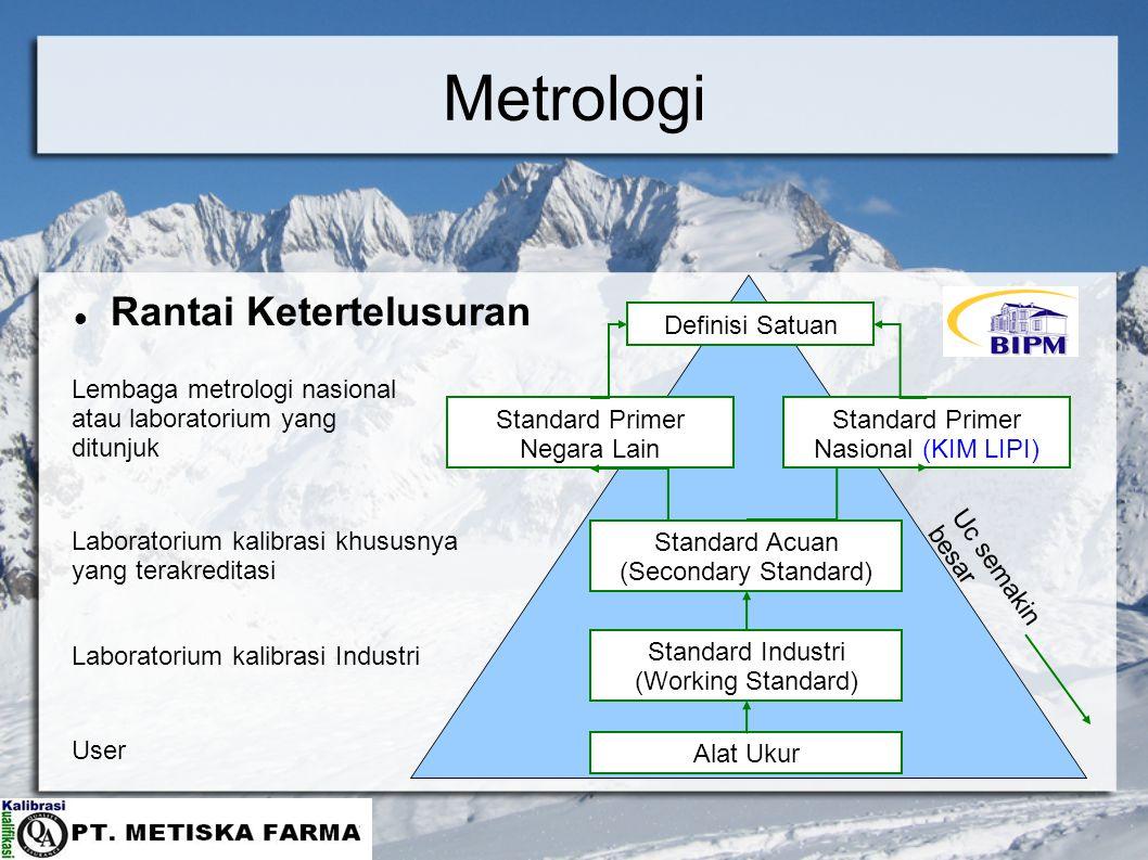 Metrologi Rantai Ketertelusuran Definisi Satuan