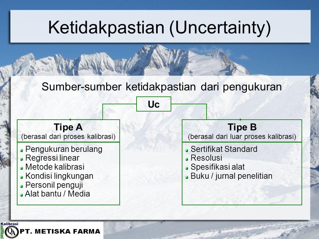 Ketidakpastian (Uncertainty)