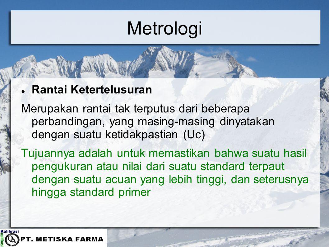 Metrologi Rantai Ketertelusuran
