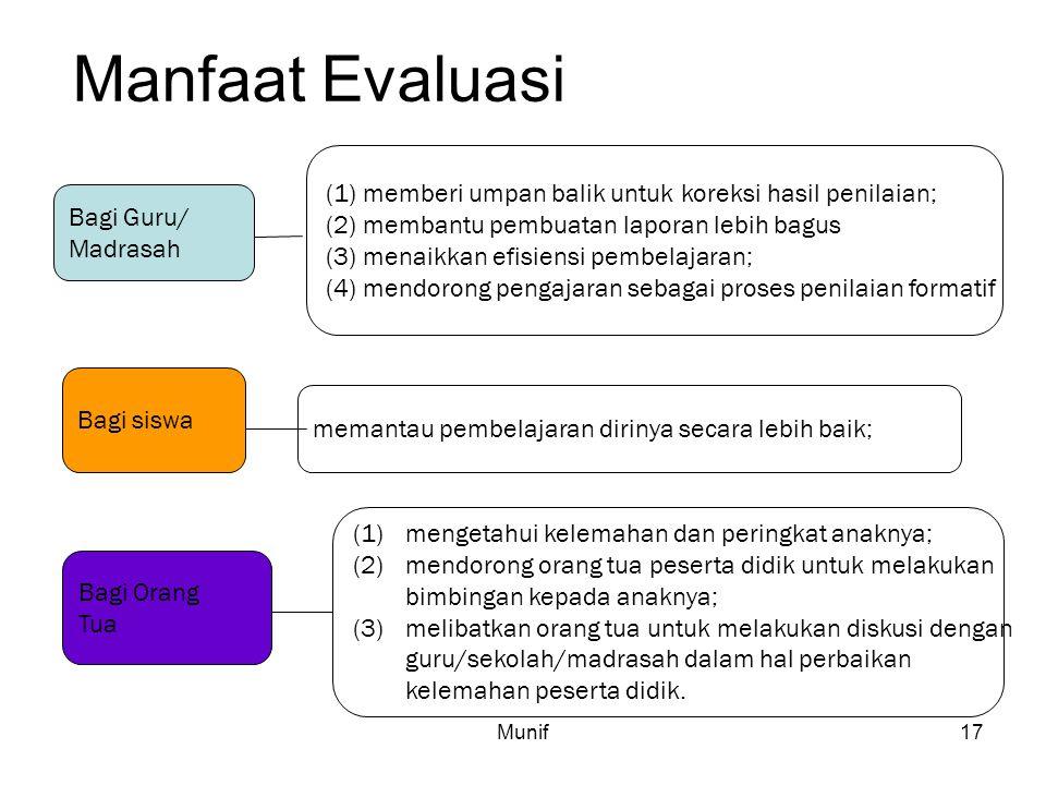 Manfaat Evaluasi Bagi Guru/ Madrasah. Bagi siswa. Bagi Orang. Tua. (1) memberi umpan balik untuk koreksi hasil penilaian;