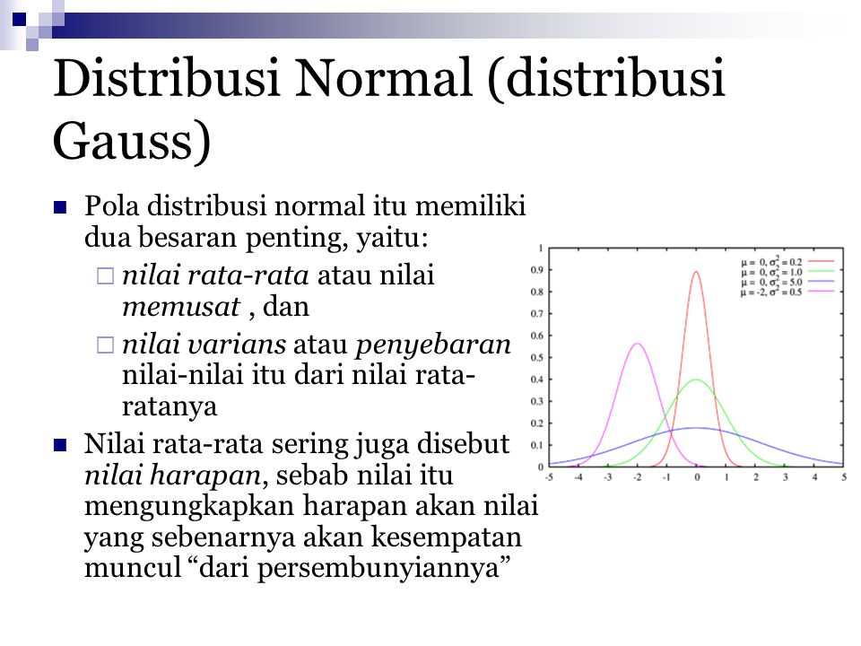 Distribusi Normal (distribusi Gauss)