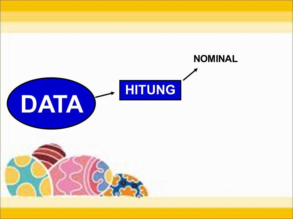 NOMINAL DATA HITUNG