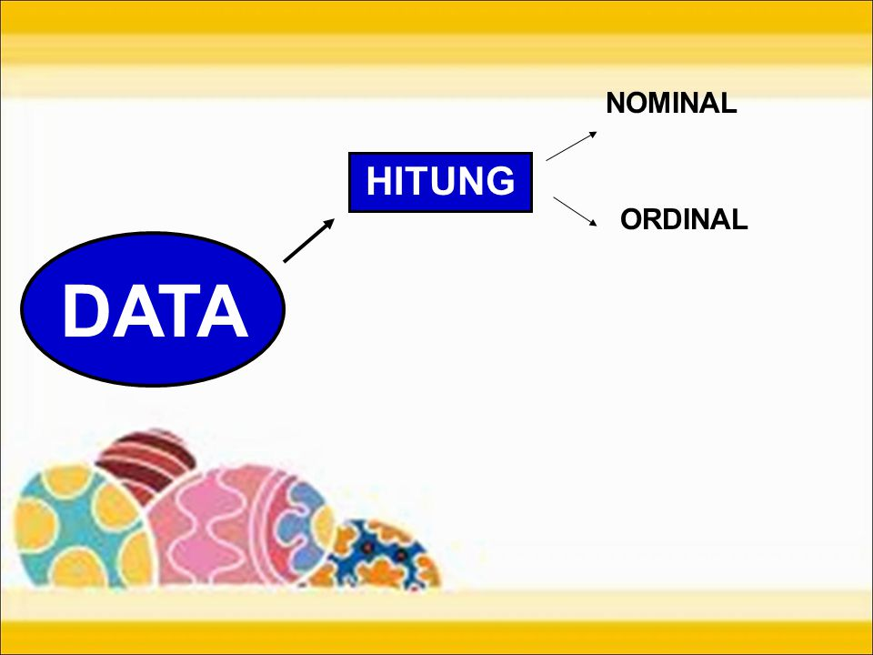 NOMINAL HITUNG ORDINAL DATA