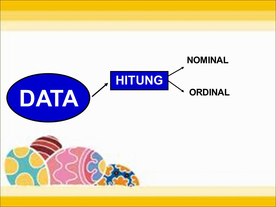 NOMINAL HITUNG DATA ORDINAL