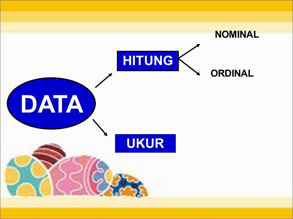 NOMINAL HITUNG ORDINAL DATA UKUR