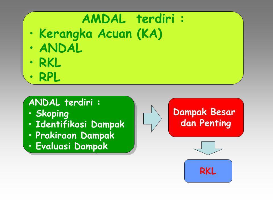 AMDAL terdiri : Kerangka Acuan (KA) ANDAL RKL RPL ANDAL terdiri :
