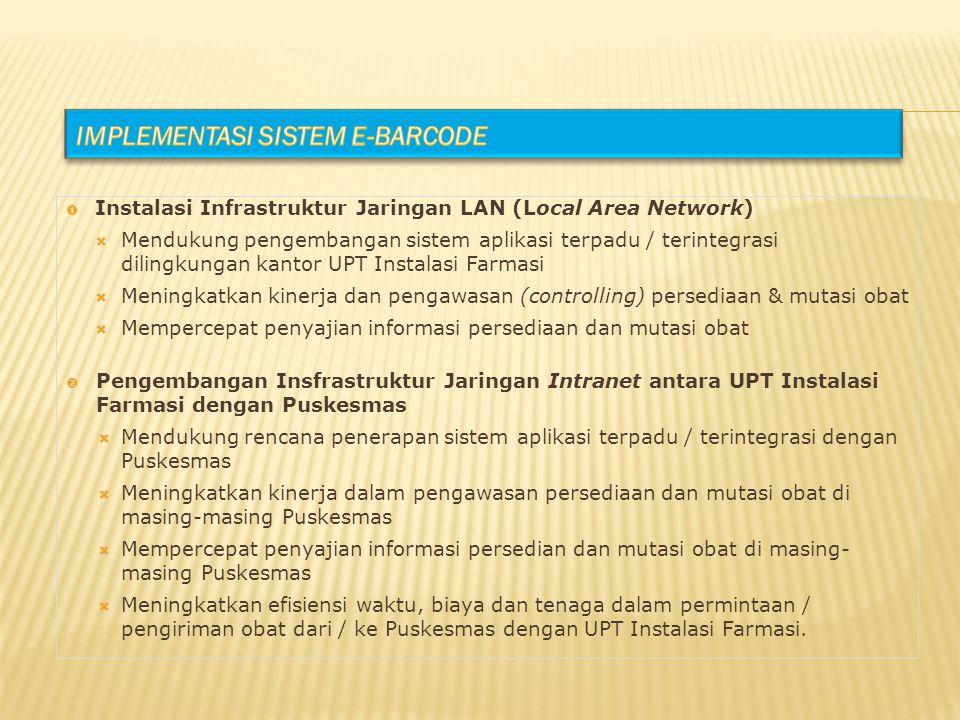 Implementasi Sistem e-Barcode
