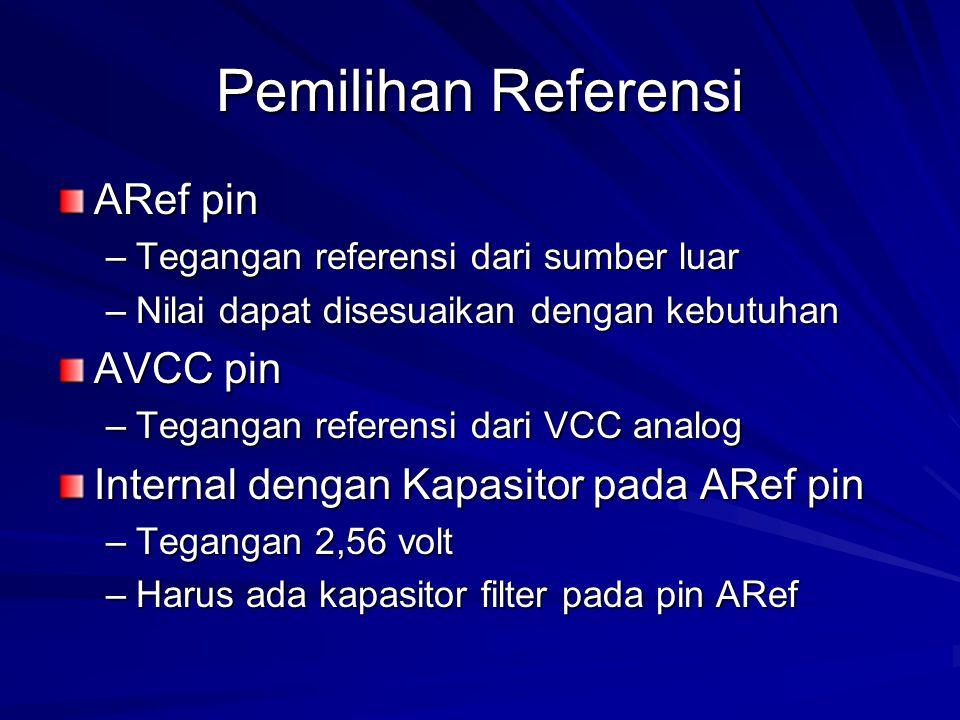 Pemilihan Referensi ARef pin AVCC pin