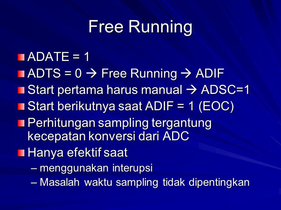 Free Running ADATE = 1 ADTS = 0  Free Running  ADIF