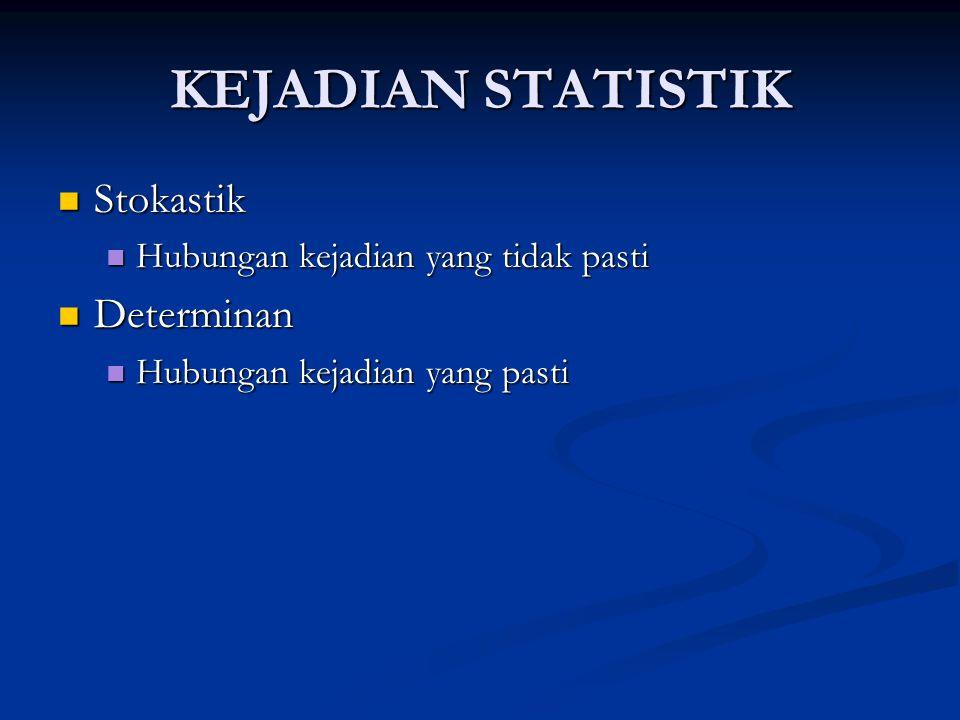 KEJADIAN STATISTIK Stokastik Determinan