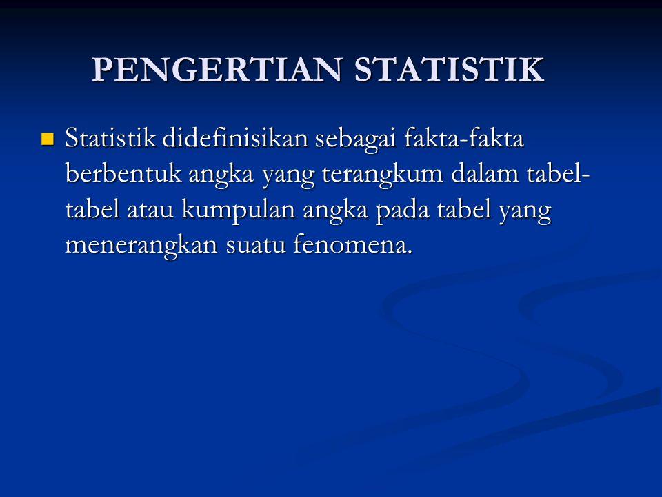 PENGERTIAN STATISTIK