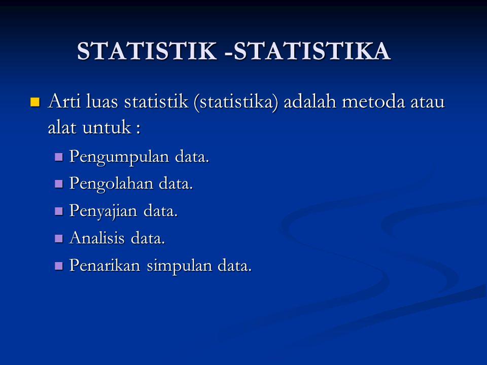 STATISTIK -STATISTIKA