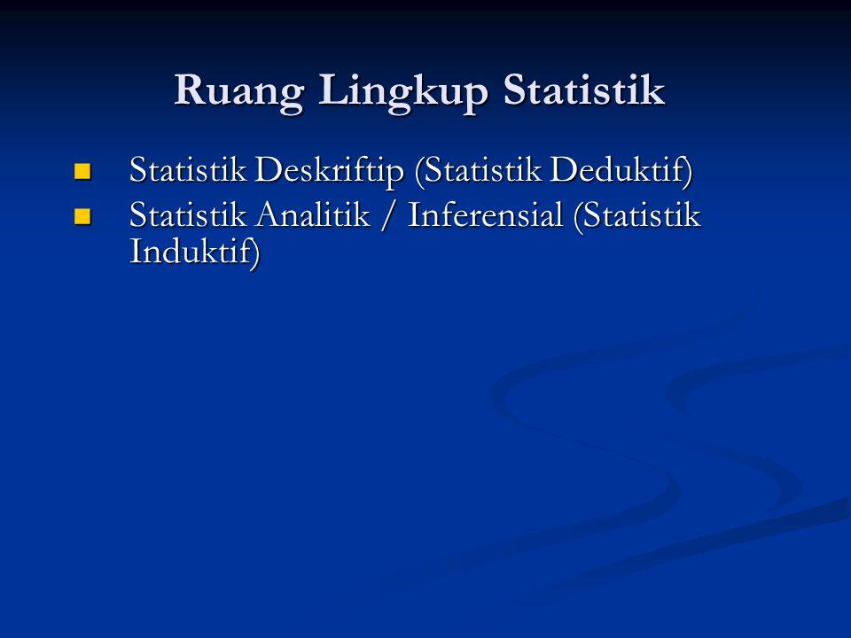 Ruang Lingkup Statistik