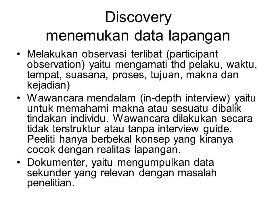 Discovery menemukan data lapangan